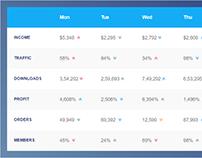 Status Table UI Design