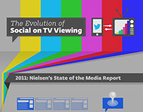 Mass Relevance: Social Impact on TV Viewing