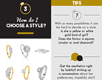 Infographic - Choosing the perfect engagement ring