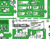 Kölnmesse infographic
