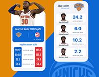 Knicks 2021 playoffs