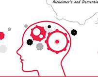 alzheimers awareness flyer