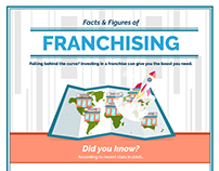 Infographic 9 - Facts & Figures of Franchising