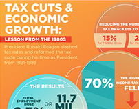 Tax Cuts and Economic Growth Infographics