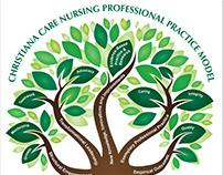 Christiana Care Nursing Professional Practice Model