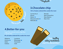 Walmart: Top 10 cookies by state