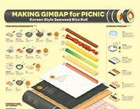 1910 Making Gimbap