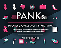 PANKs an Infographic