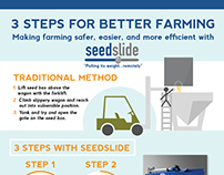 Seed Slide Infographic