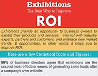 Exhibitions The Best Way to Improve ROI