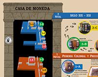 Infografía de Casa de Moneda - Bogotá