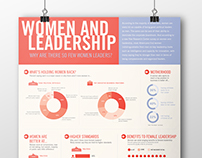 Women and Leadership Infographic