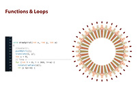 Pattern & Code