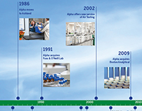 Alpha Analytical Timeline Poster
