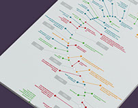 Complexity in energy markets infographic