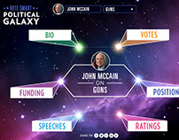 Project Vote Smart: Political Galaxy