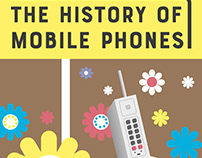 The History of Mobile Phones infographic