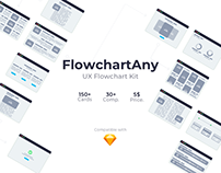 FlowchartAny Desktop ver. - UX Flowchart Kit for Sketch