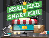 From Snail Mail To Smart Mail
