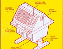 Amusement Machine Field ID Guide