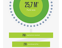 Infographic - Fund in review