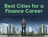 Best Cities for a Finance Career