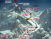 Best Route and Time of Year to Climb Mount Everest