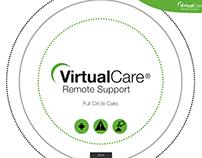 Interactive Medical Device eDetailer