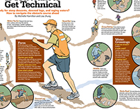 Trail Running Two-Page Spread for Runner's World