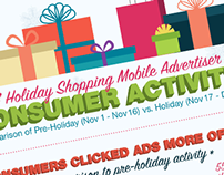 2014 Holiday Shopping Infographic