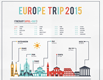 Europe Trip Infographic
