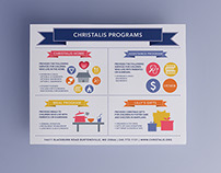 Christalis | Projects Infographic