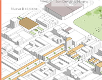 MALLA VIVA Urbanism (Theory)