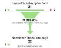 Newsletter Sign Up Funnel Visualization
