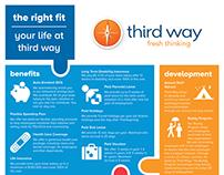 Employee Benefits Resources: Third Way