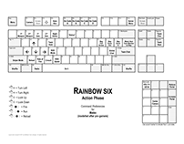 Video Game Keyboard Command Research