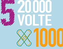 5x1000 per AAGD // Adv