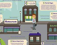 Infografías Credibanco