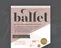 Pennsylvania Ballet Infographic