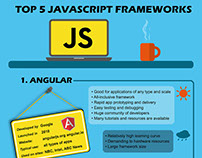 Infographic: Top 5 JavaScript Frameworks