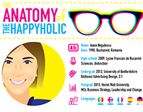 The Anatomy of The Happyholic - Creative CV