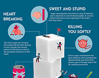 Sugar - Infographic
