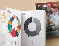 """Stories We Tell"" Publication Design"
