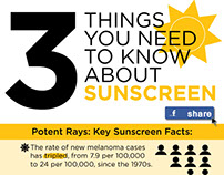 3 Things You Need to Know About Sunscreen Infographic