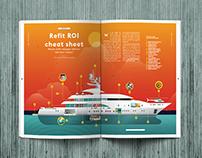 BOAT Int. Magazine - Refit ROI Cheat Sheet