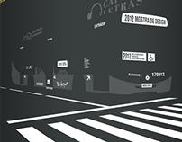 Concurso de Cartazes - Mostra de Design - BH 2012