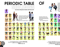 Periodic Table Specialty Spread