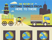 History of Freight
