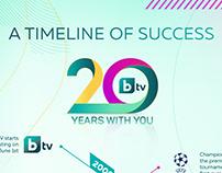 20 Years bTV Timeline