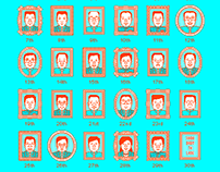 Face: Pixel Prime Ministers of Thailand